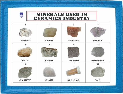 Manufacturers Of Minerals Used In Ceramic Industries