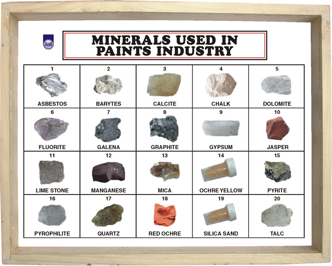 manufacturers of Minerals Used in Paints Industry, rocks and